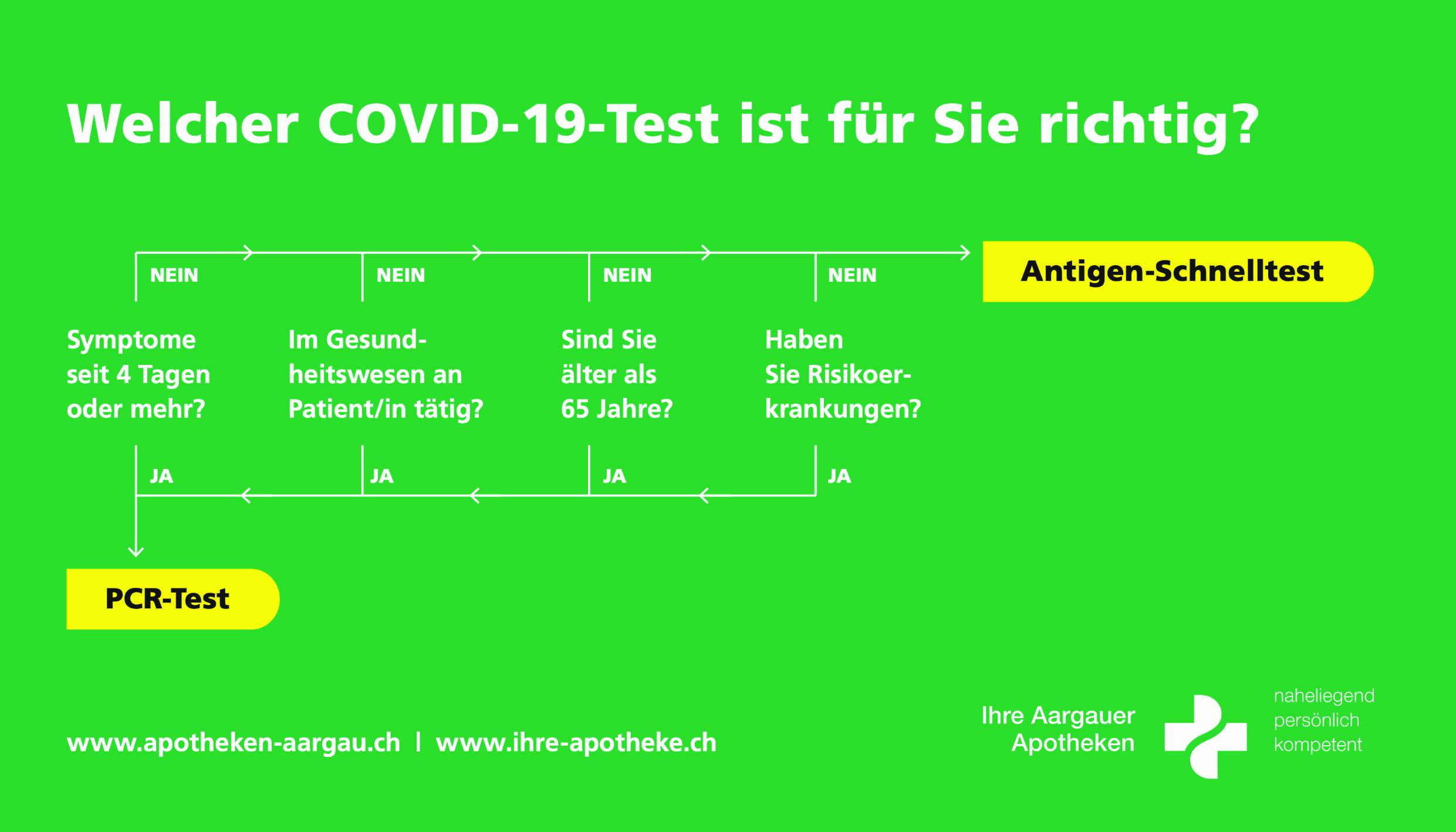 grafik_richtiger_test_aav.jpg